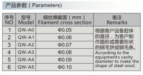 高性能导磁钢毛(图1)